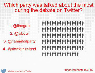 GE16 Leaders' Debate: What you had to say