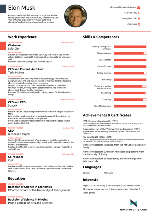 See the resumes of a few world-famous leaders | Newstalk
