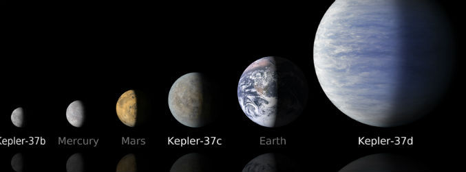 100 new planets discovered by NASA's Kepler telescope