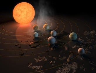The cosmic beat of Trappist-1