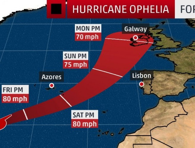 Severe winds set to batter the country as Hurricane Ophelia gathers speed