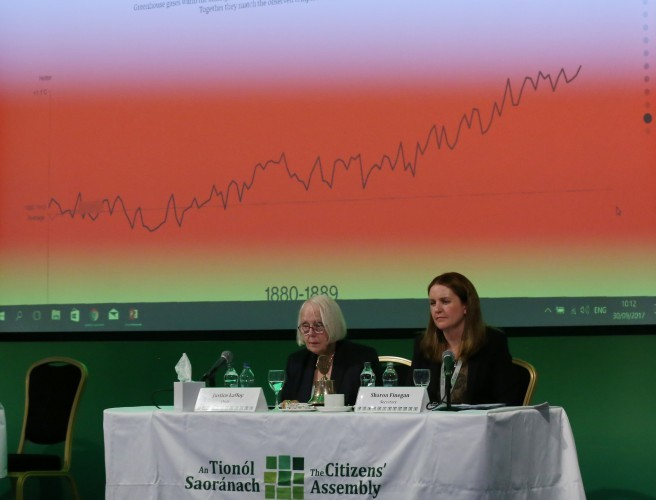 Citizens' Assembly votes overwhelmingly in favour of 13 climate actions